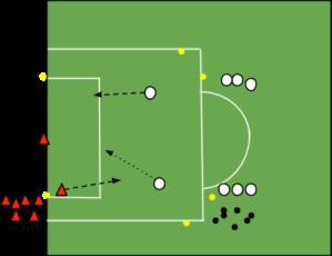 2v1 to Goal